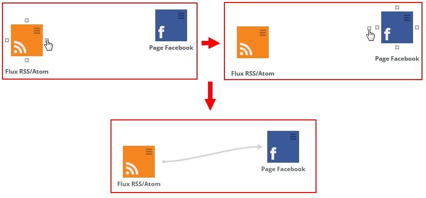 sociallymap réseaux sociaux